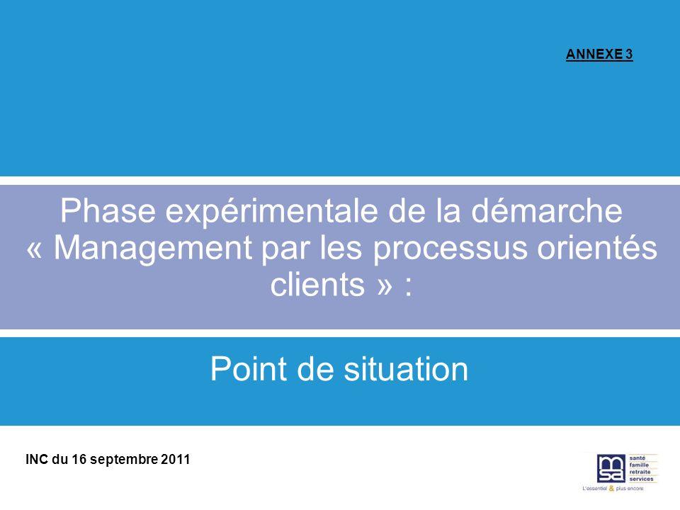 ANNEXE 3 Phase expérimentale de la démarche « Management par les processus orientés clients » : Point de situation.