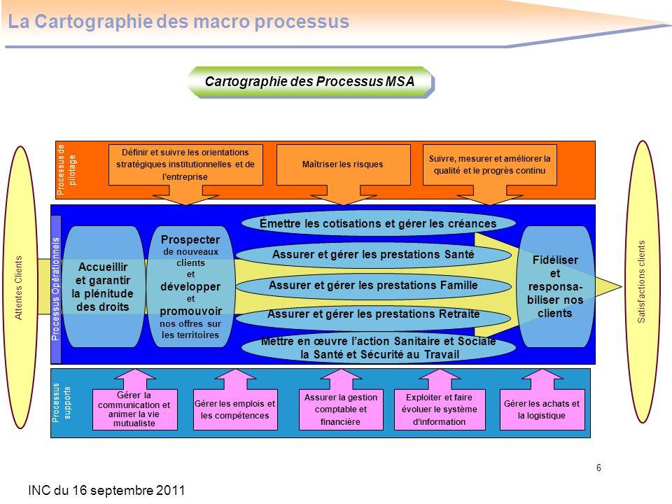 La Cartographie des macro processus
