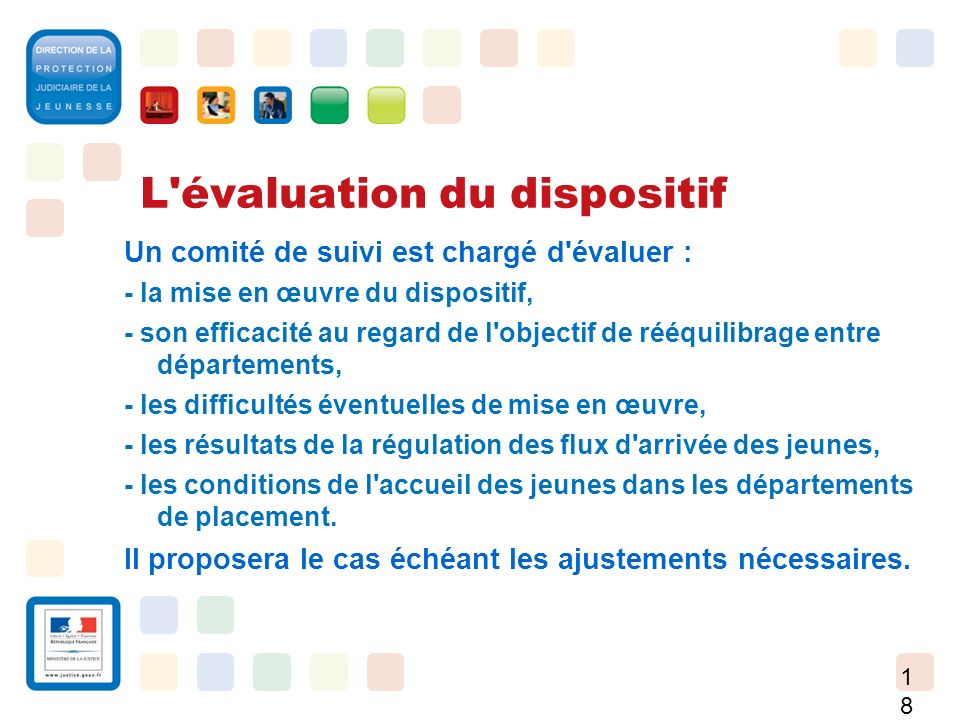 L évaluation du dispositif