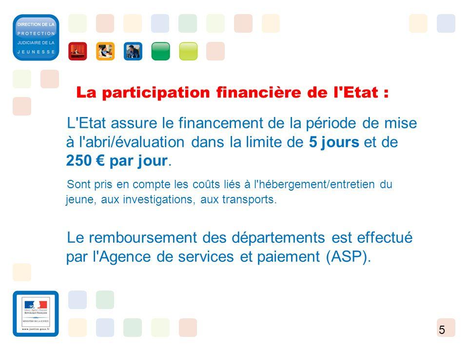 La participation financière de l Etat :