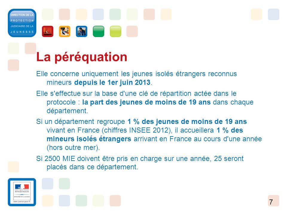 La péréquation Elle concerne uniquement les jeunes isolés étrangers reconnus mineurs depuis le 1er juin 2013.