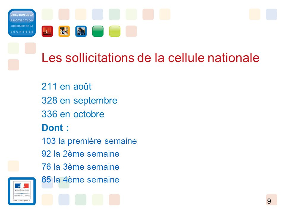Les sollicitations de la cellule nationale