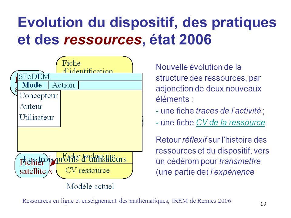 Evolution du dispositif, des pratiques et des ressources, état 2006