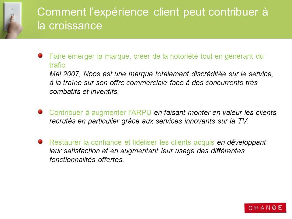 Comment l'expérience client peut contribuer à la croissance