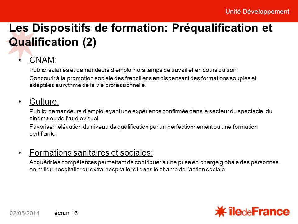 Les Dispositifs de formation: Préqualification et Qualification (2)