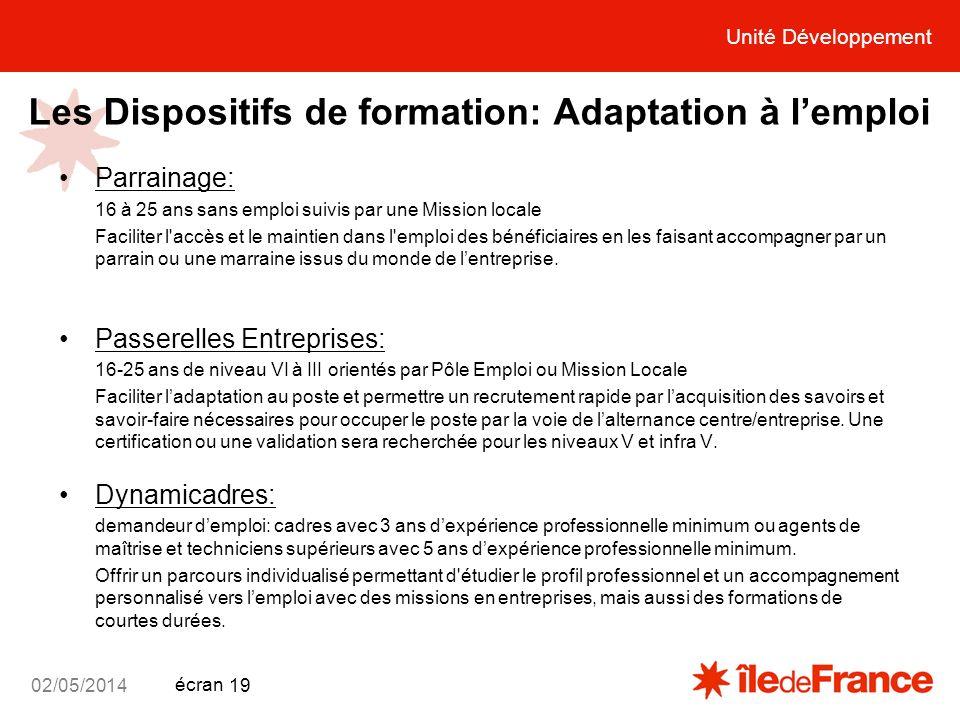 Les Dispositifs de formation: Adaptation à l'emploi