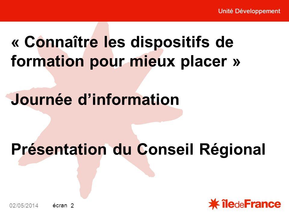 Unité Développement « Connaître les dispositifs de formation pour mieux placer » Journée d'information Présentation du Conseil Régional.