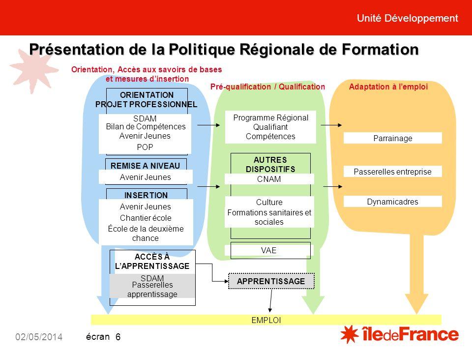 Présentation de la Politique Régionale de Formation
