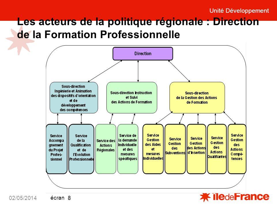 Les acteurs de la politique régionale : Direction de la Formation Professionnelle