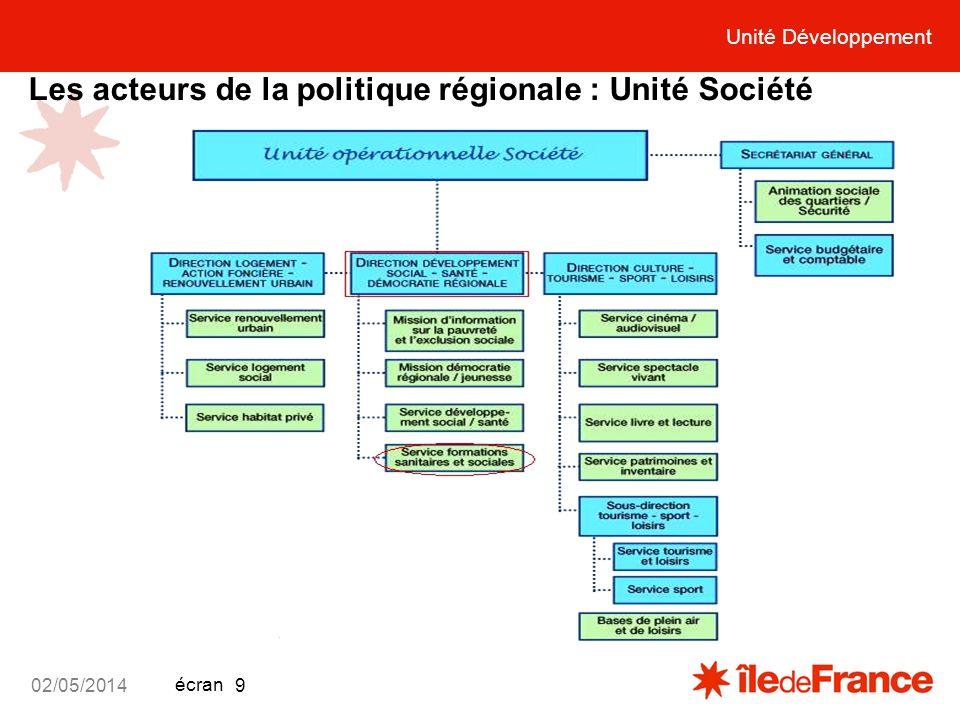 Les acteurs de la politique régionale : Unité Société