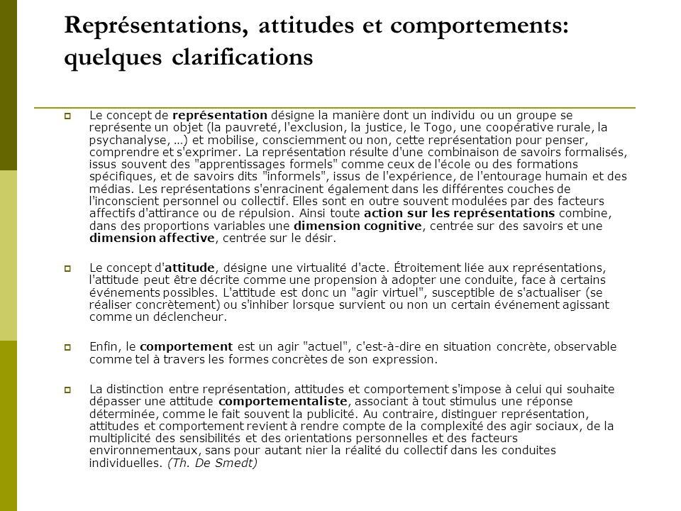 Représentations, attitudes et comportements: quelques clarifications