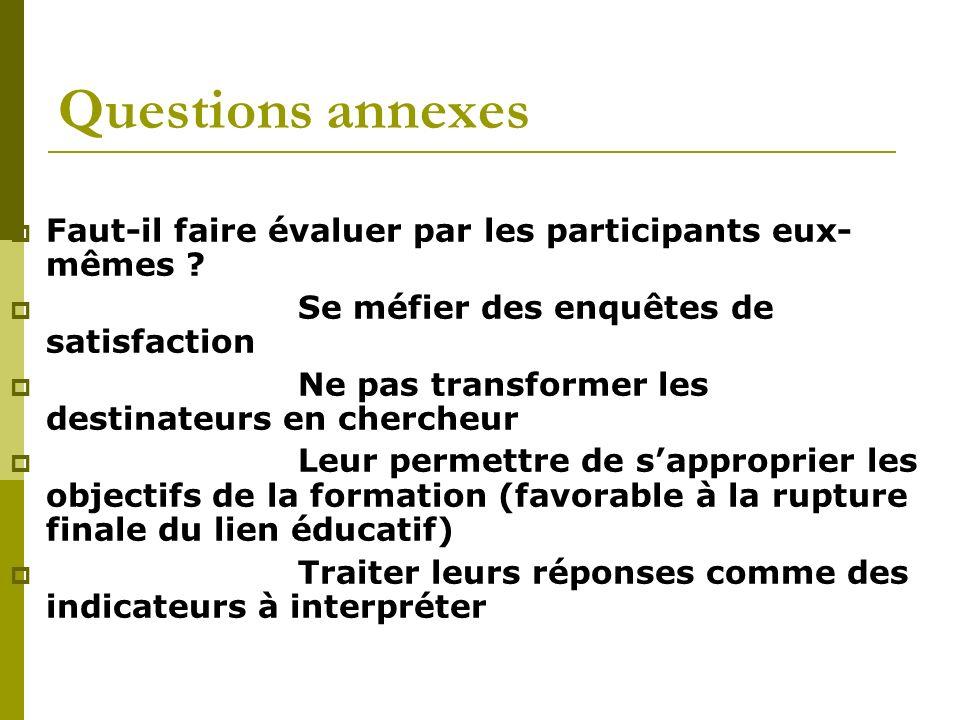 Questions annexes Faut-il faire évaluer par les participants eux-mêmes Se méfier des enquêtes de satisfaction.