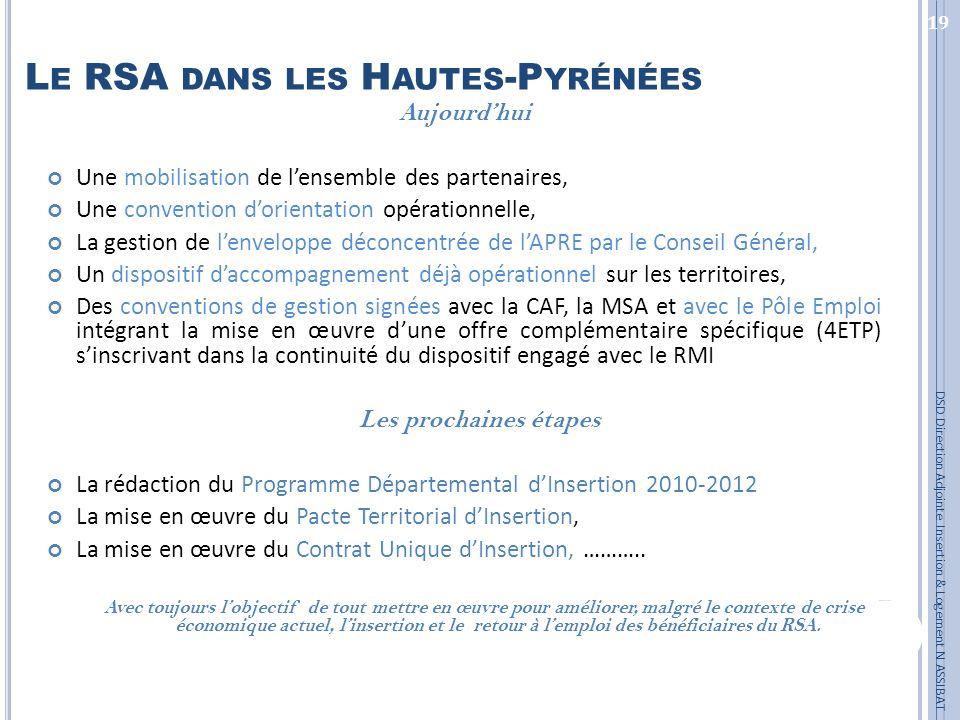 Le RSA dans les Hautes-Pyrénées