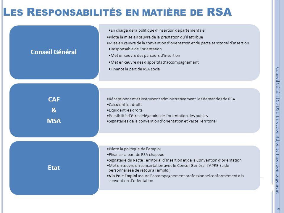 Les Responsabilités en matière de RSA