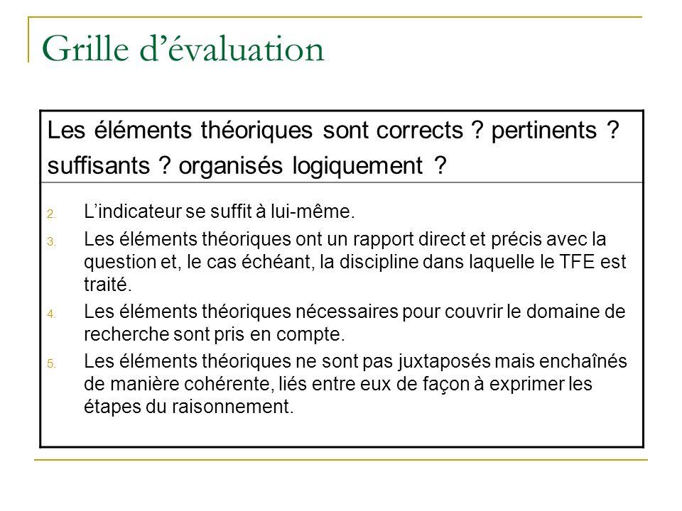 Grille d'évaluation Les éléments théoriques sont corrects pertinents suffisants organisés logiquement