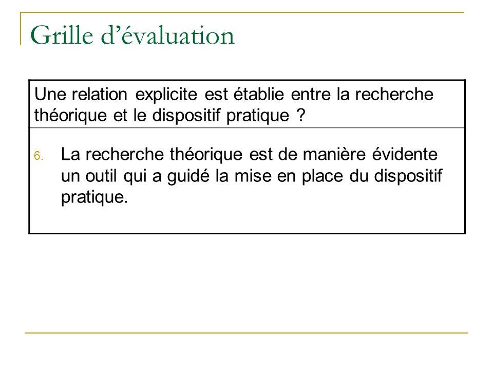 Grille d'évaluation Une relation explicite est établie entre la recherche théorique et le dispositif pratique
