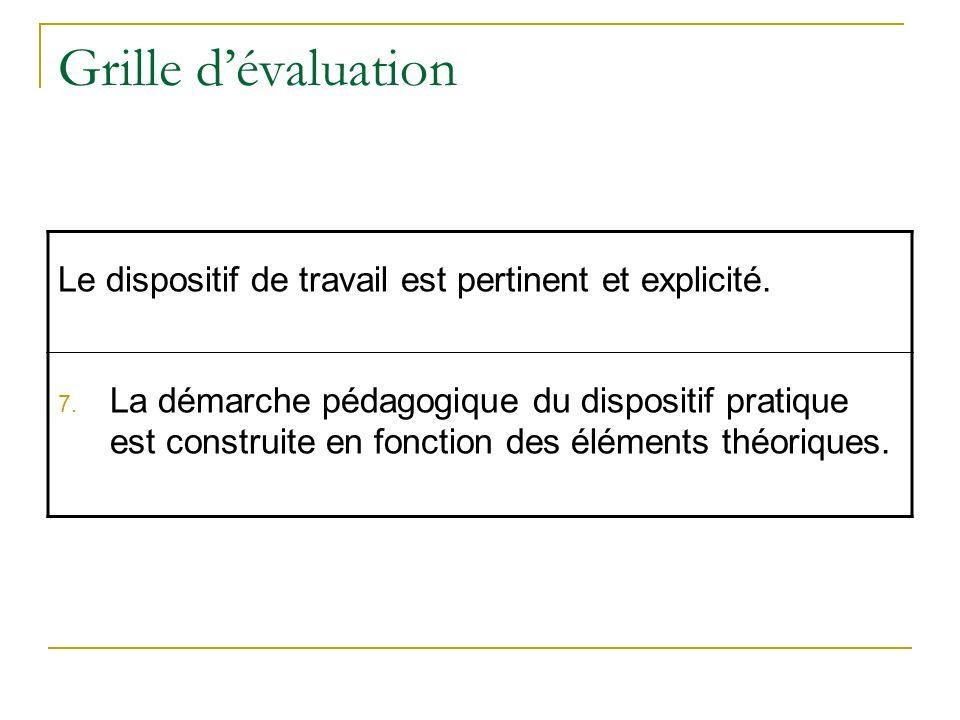 Grille d'évaluation Le dispositif de travail est pertinent et explicité.