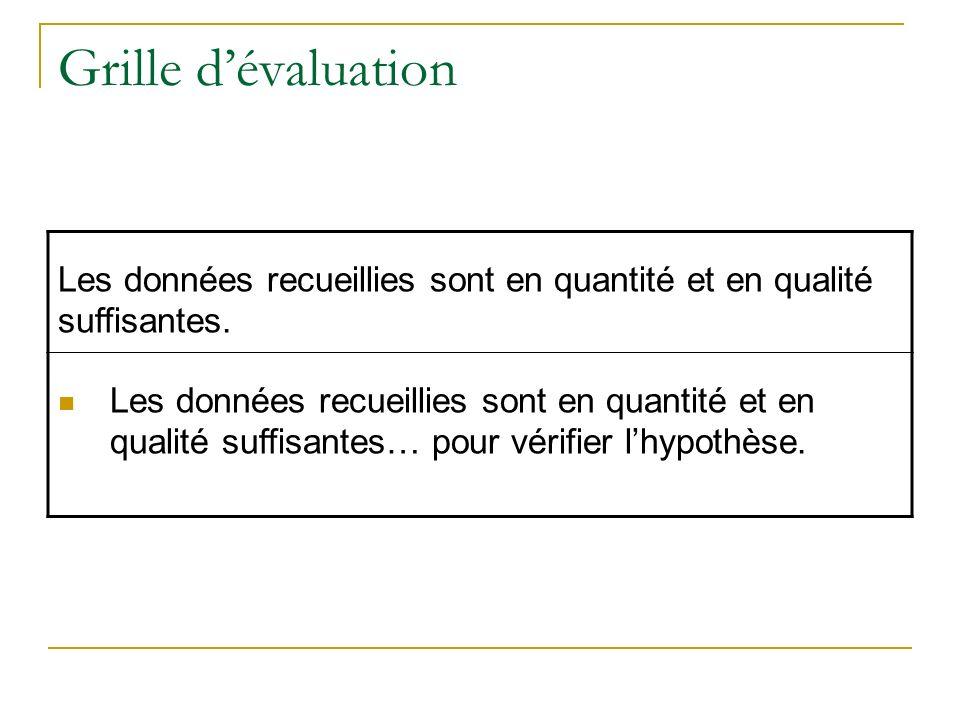 Grille d'évaluation Les données recueillies sont en quantité et en qualité suffisantes.