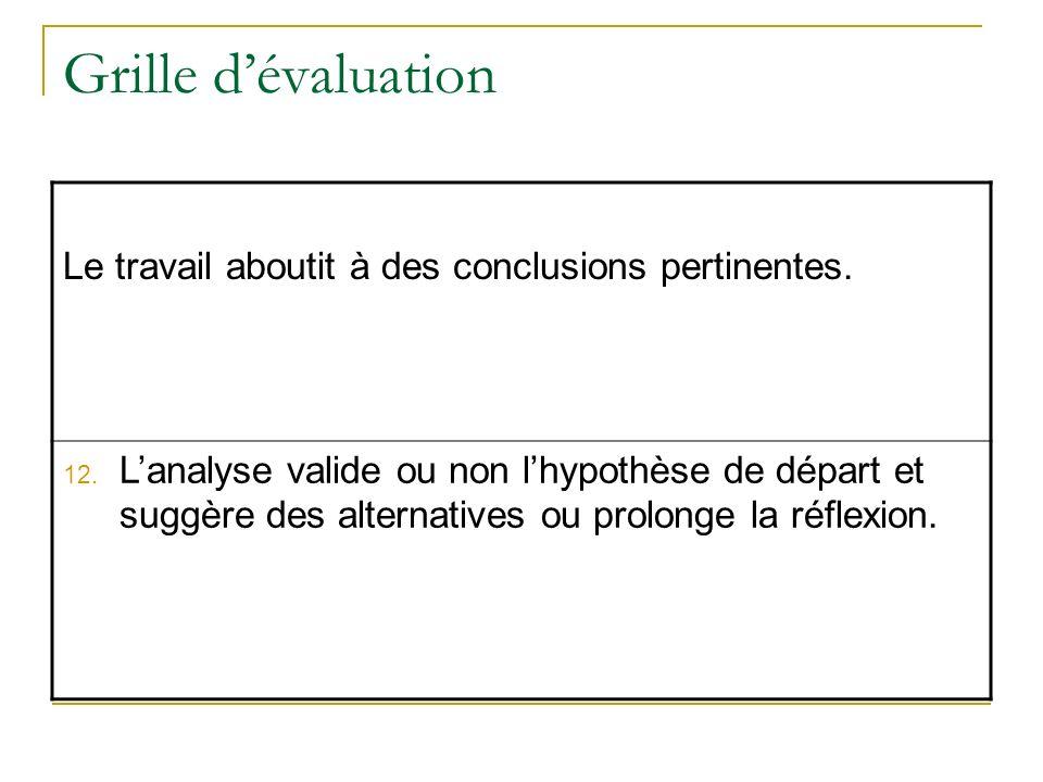 Grille d'évaluation Le travail aboutit à des conclusions pertinentes.