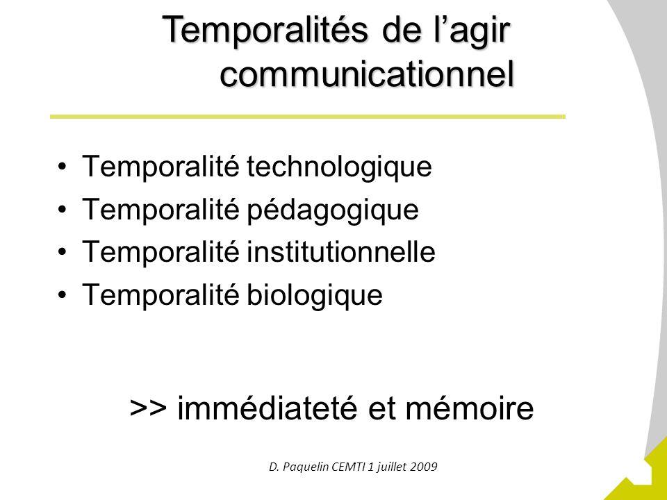 Temporalités de l'agir communicationnel