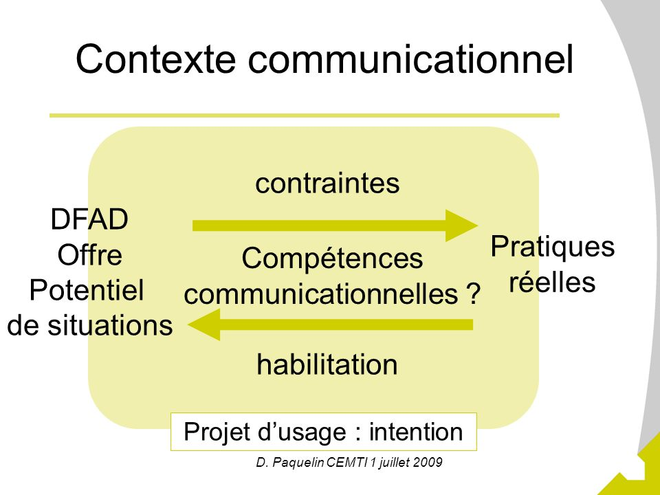 Contexte communicationnel