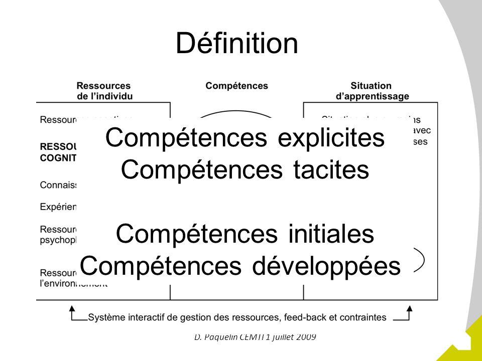 Définition Compétences explicites Compétences tacites