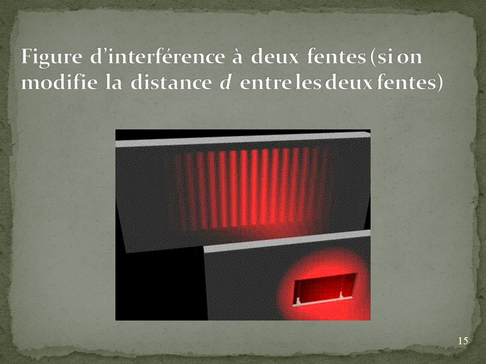 Figure d'interférence à deux fentes (si on modifie la distance d entre les deux fentes)