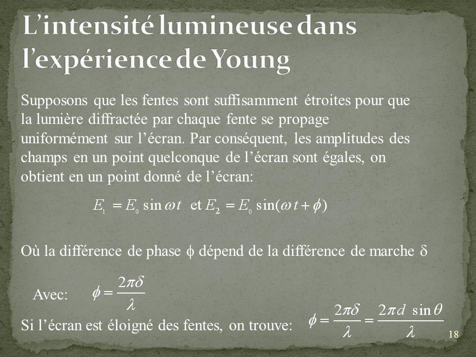 L'intensité lumineuse dans l'expérience de Young
