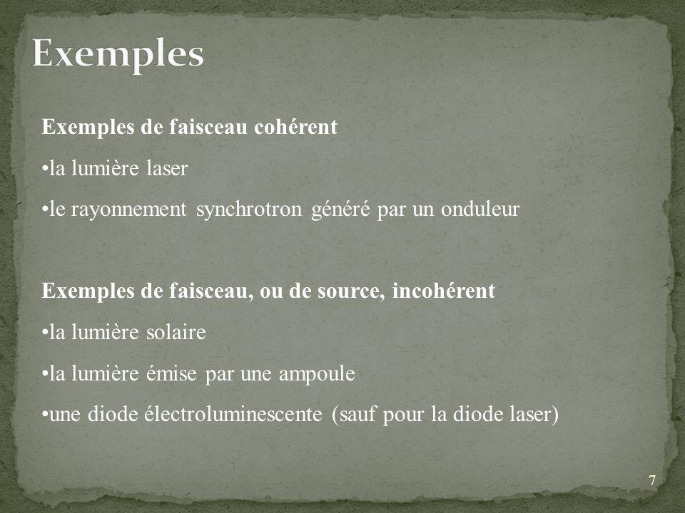 Exemples Exemples de faisceau cohérent la lumière laser