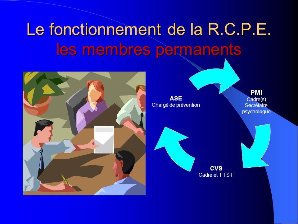 Le fonctionnement de la R.C.P.E. les membres permanents