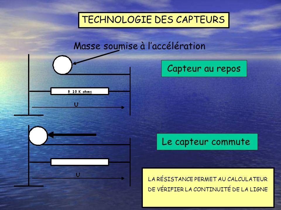 TECHNOLOGIE DES CAPTEURS