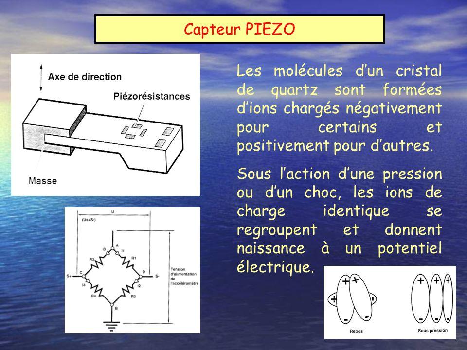 Capteur PIEZO Les molécules d'un cristal de quartz sont formées d'ions chargés négativement pour certains et positivement pour d'autres.