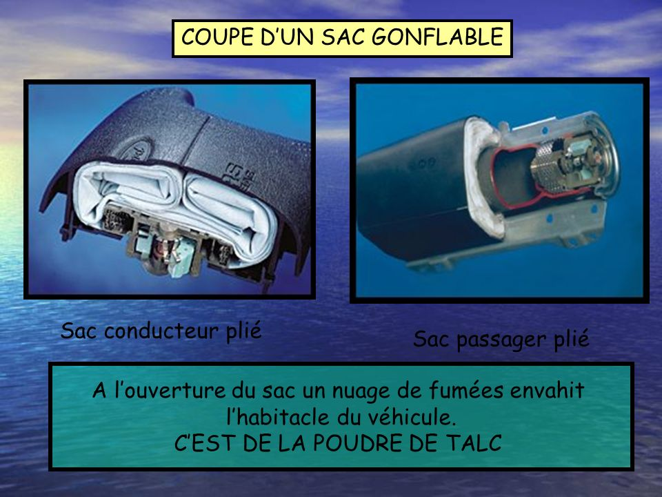 COUPE D'UN SAC GONFLABLE