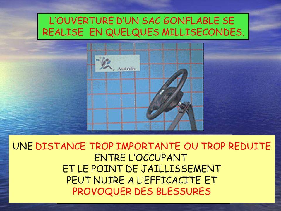 L'OUVERTURE D'UN SAC GONFLABLE SE REALISE EN QUELQUES MILLISECONDES.