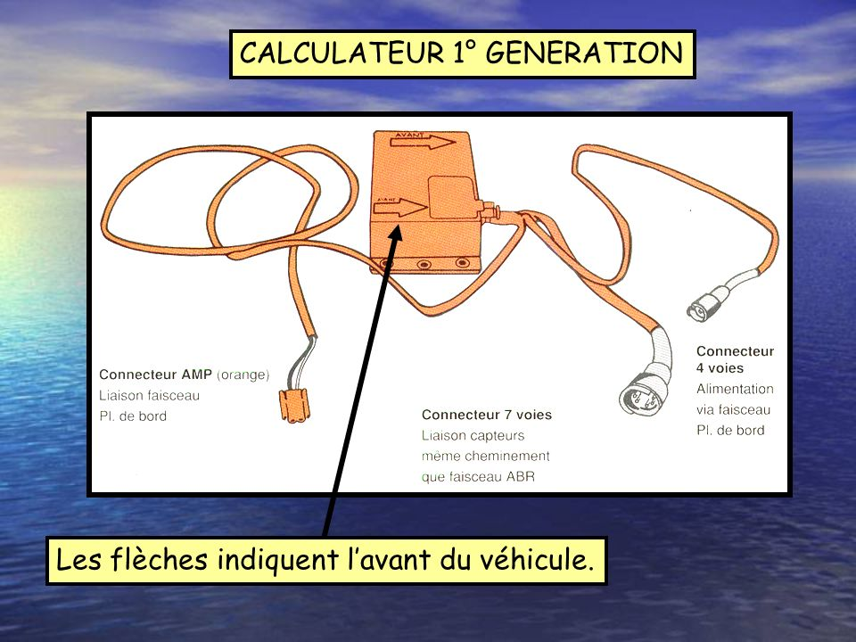 CALCULATEUR 1° GENERATION