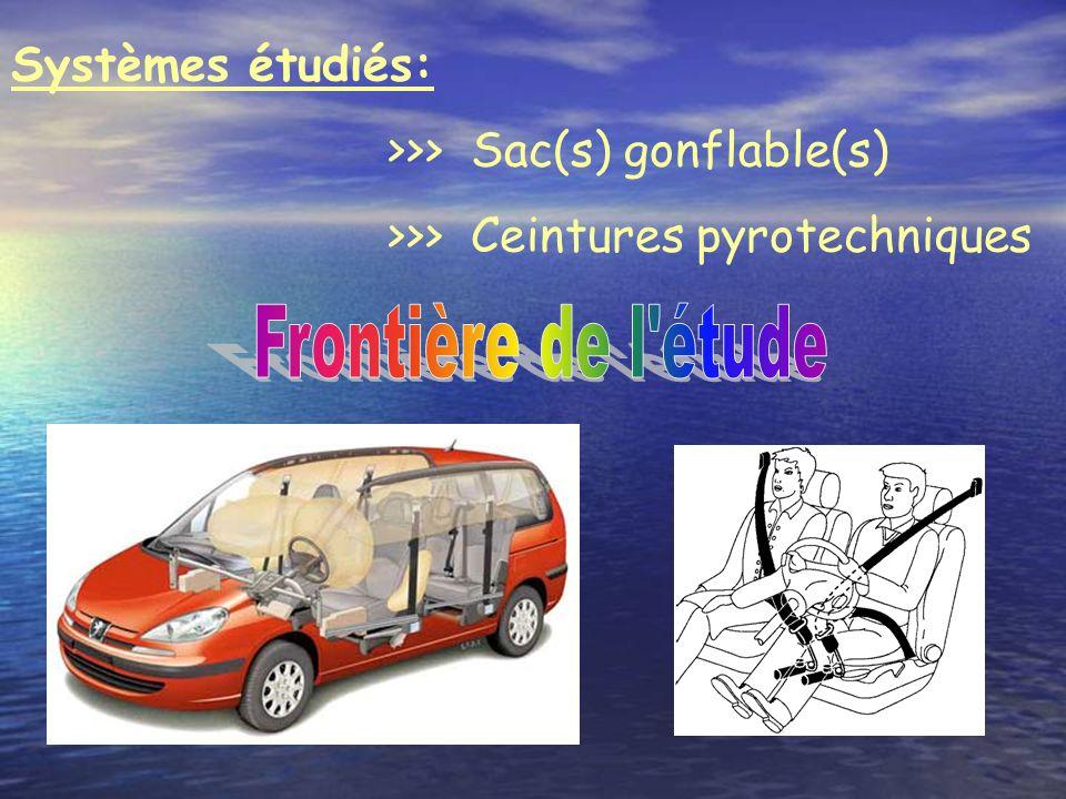 Frontière de l étude Systèmes étudiés: