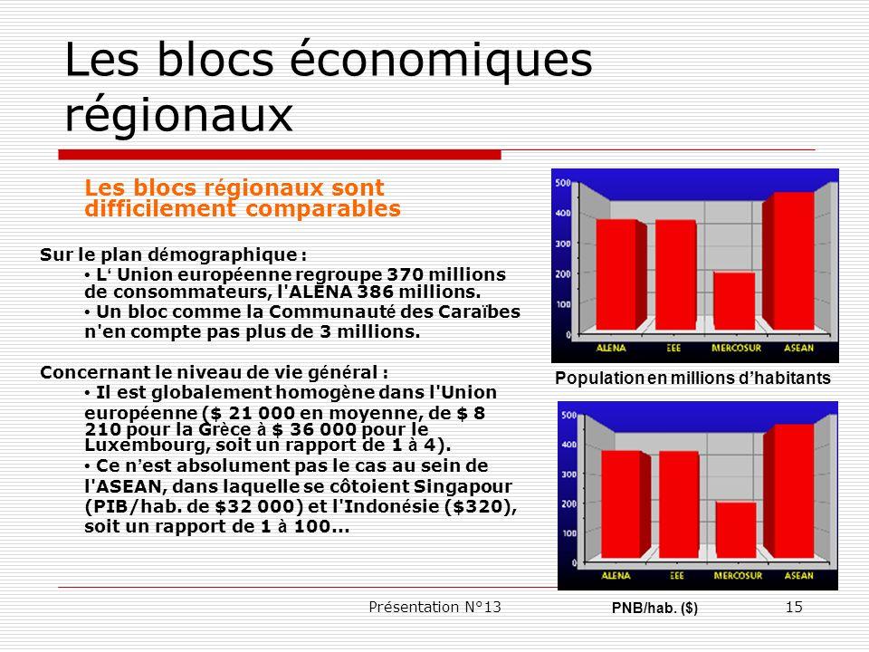 Les blocs économiques régionaux
