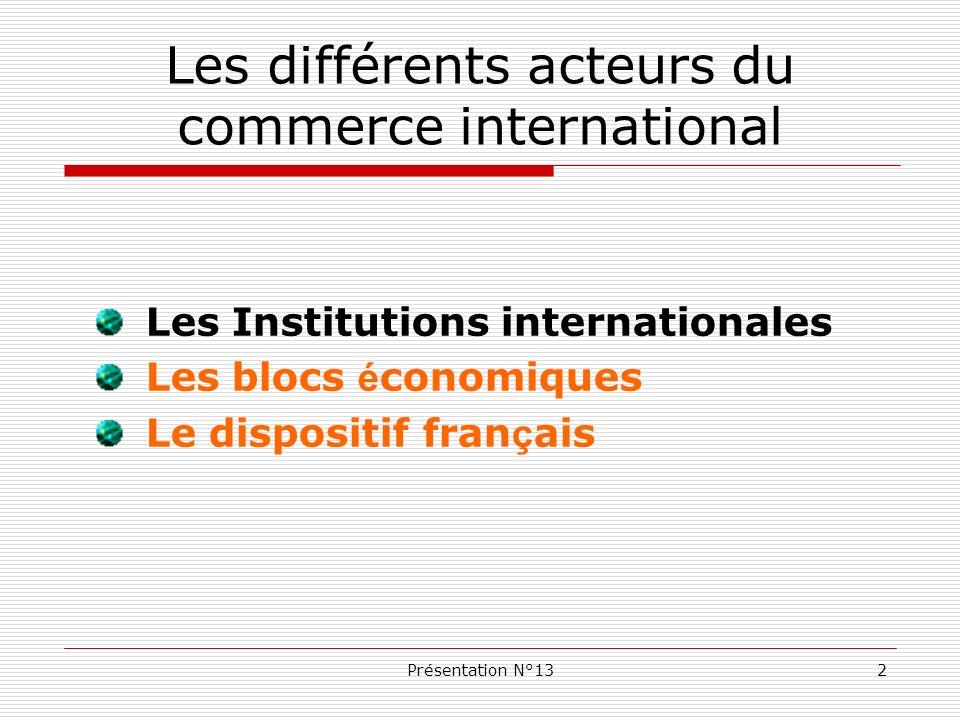 Les différents acteurs du commerce international
