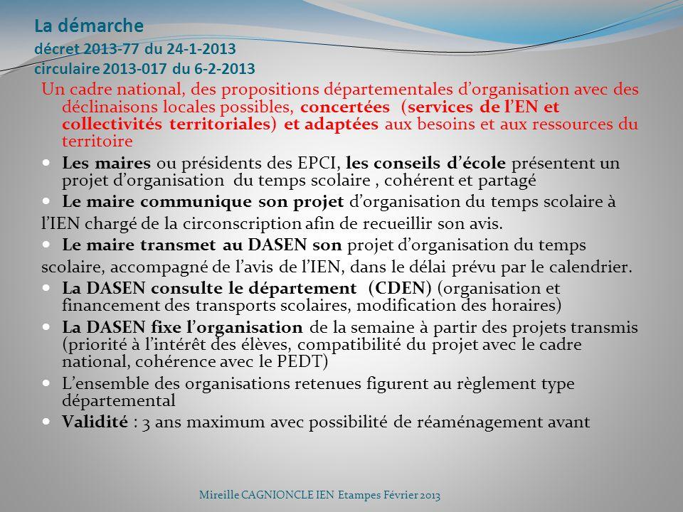 La démarche décret 2013-77 du 24-1-2013 circulaire 2013-017 du 6-2-2013