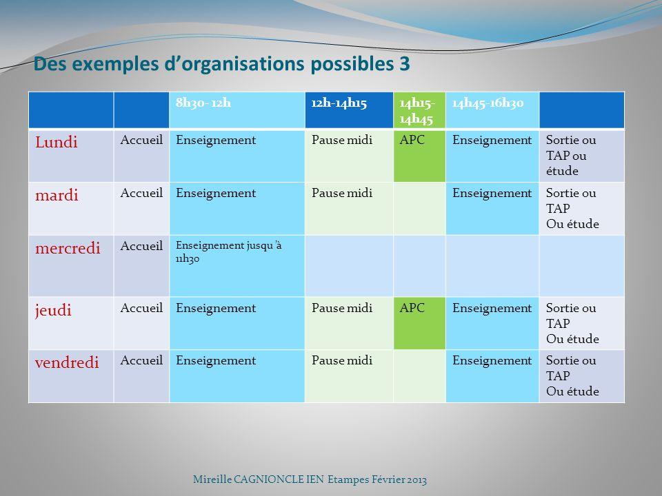 Des exemples d'organisations possibles 3
