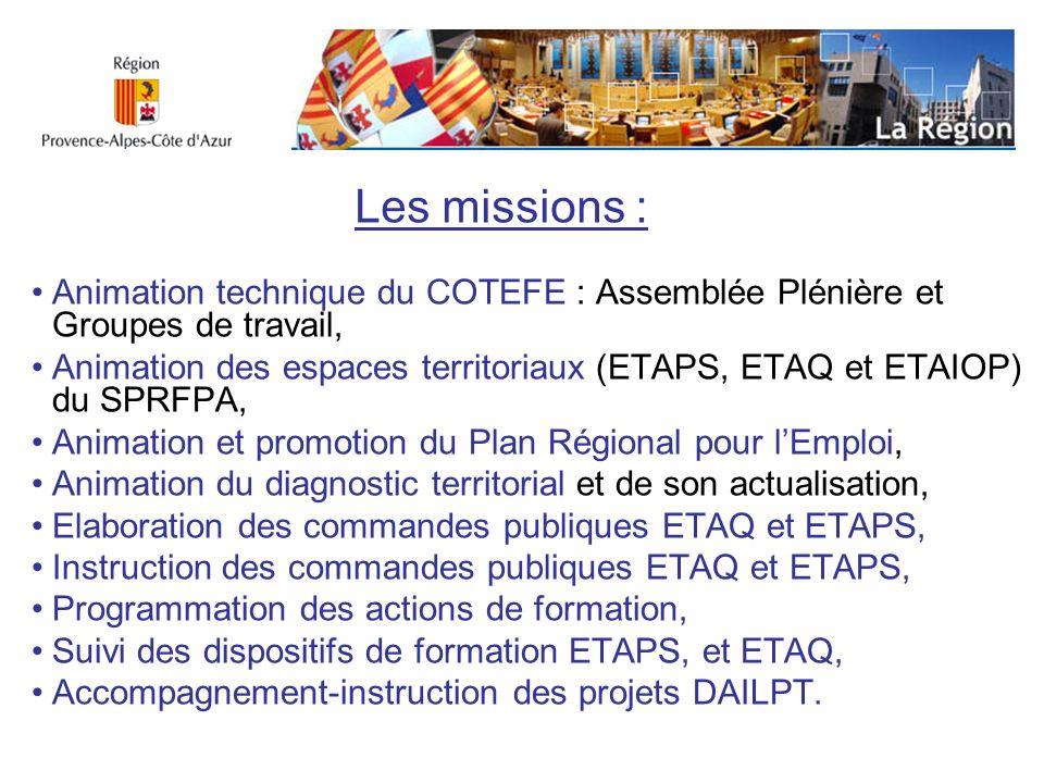 Les missions : Animation technique du COTEFE : Assemblée Plénière et Groupes de travail,