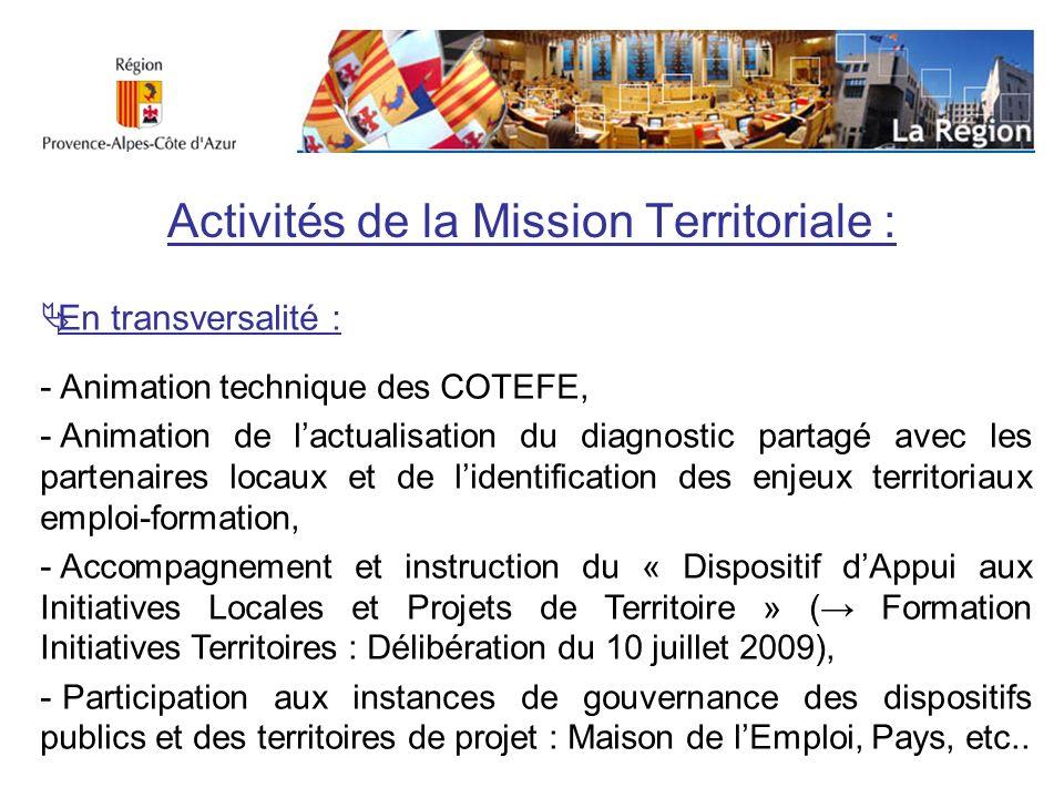 Activités de la Mission Territoriale :
