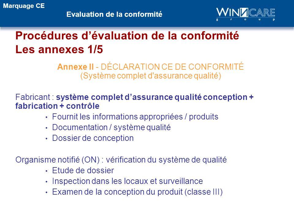 Procédures d'évaluation de la conformité Les annexes 1/5