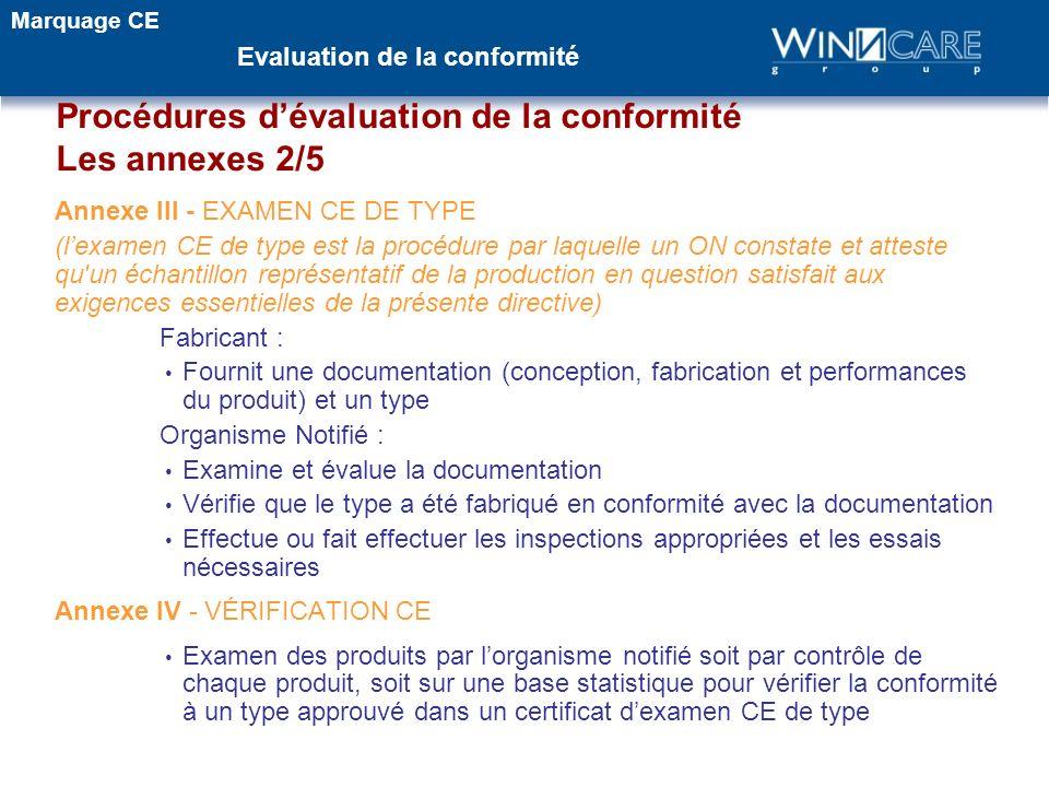 Procédures d'évaluation de la conformité Les annexes 2/5