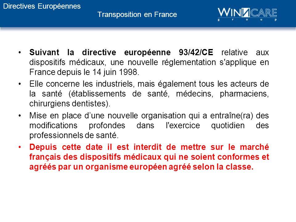 Transposition en France