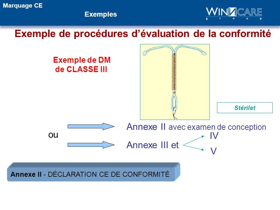 Exemple de procédures d'évaluation de la conformité