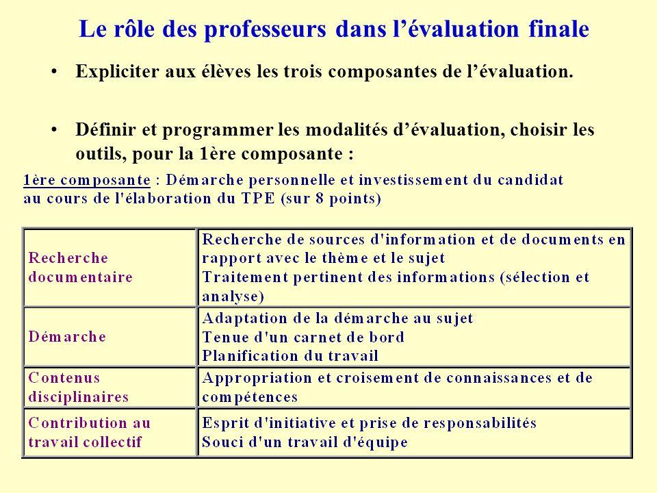 Le rôle des professeurs dans l'évaluation finale