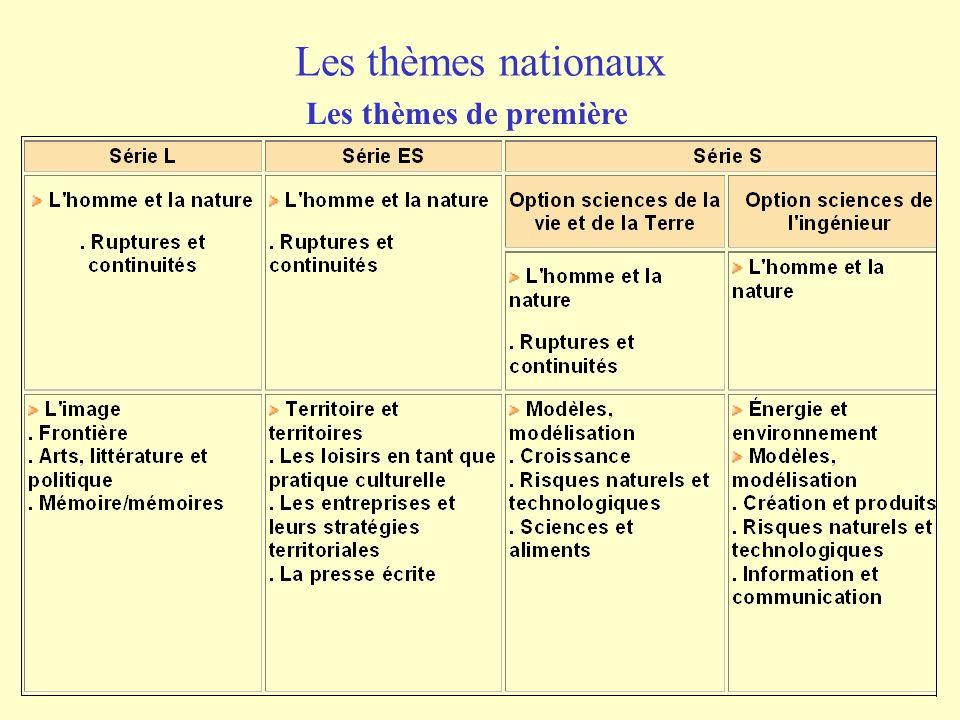 Les thèmes nationaux Les thèmes de première
