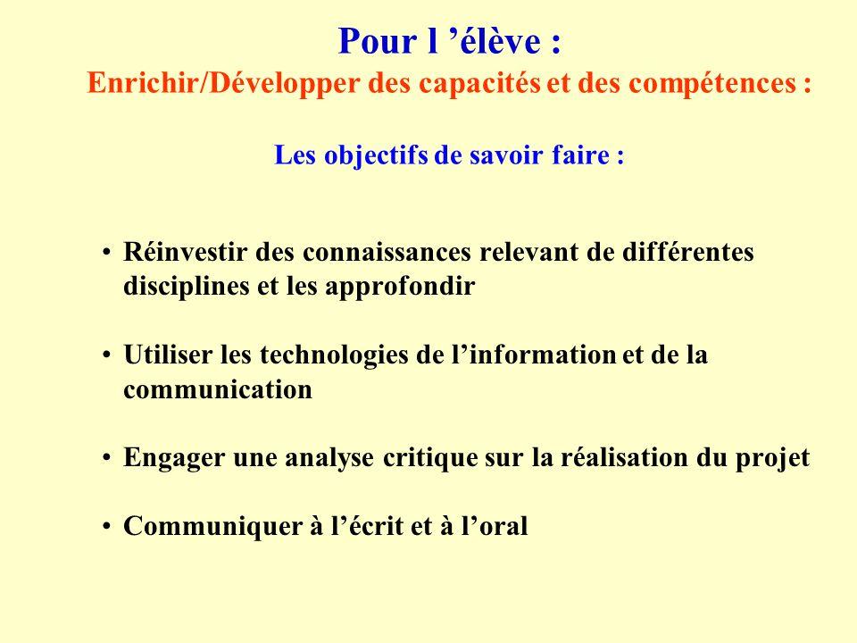 Pour l 'élève : Enrichir/Développer des capacités et des compétences : Les objectifs de savoir faire :