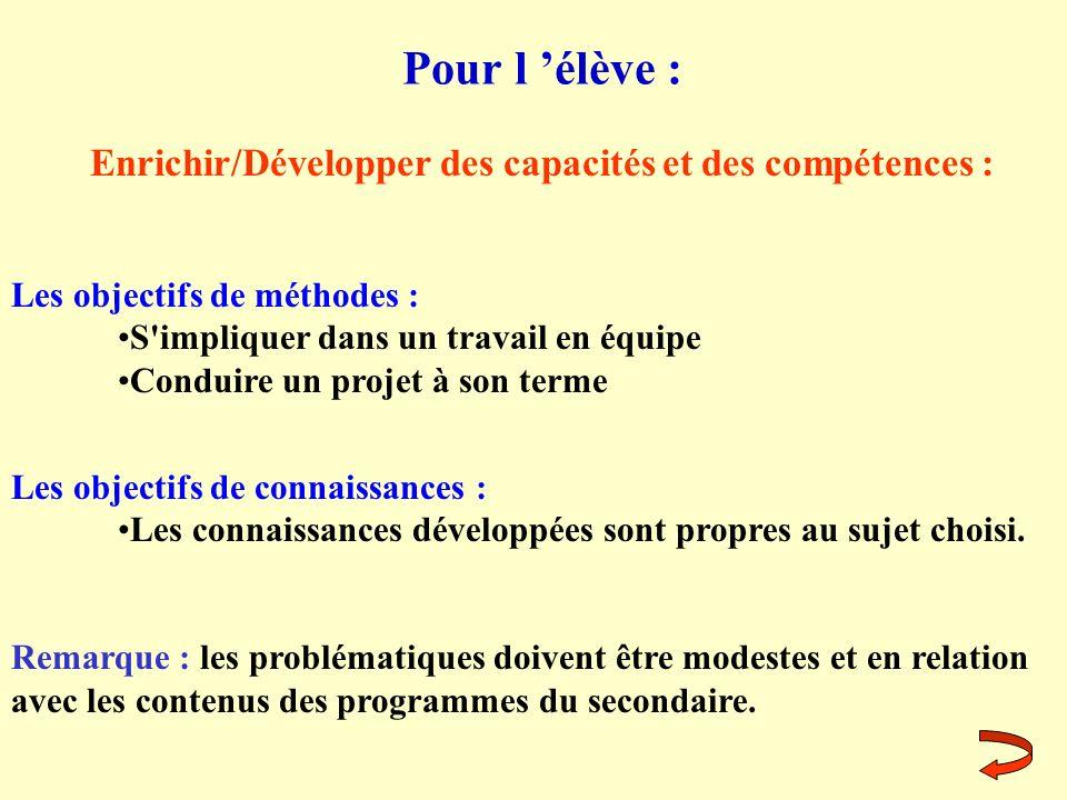 Enrichir/Développer des capacités et des compétences :